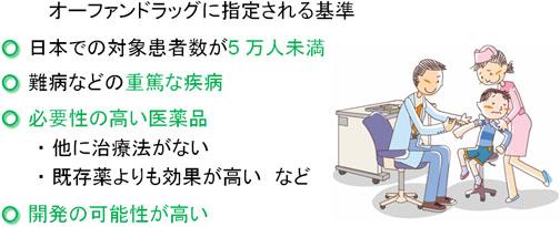 オーファンドラッグ(希少疾病医薬品)