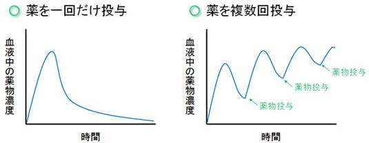 http://kusuri-jouhou.com/img/kyoyzai-fff1.jpg