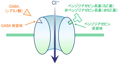 https://kusuri-jouhou.com/medi/img/sleep-a7.jpg